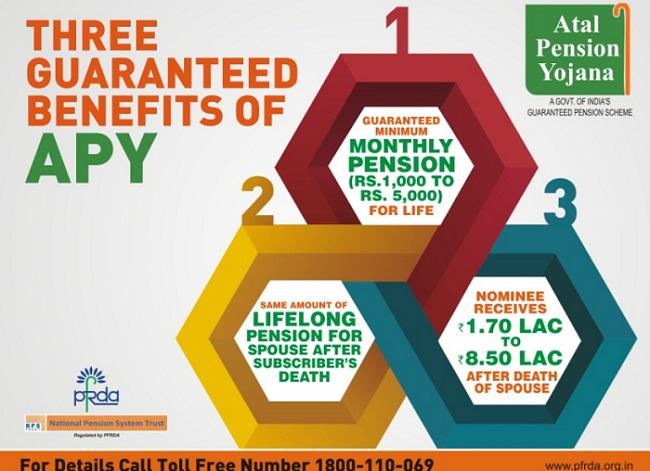 अटल पेंशन योजना नियम पूरी जानकारी लाभ पेंशन  अटल पेंशन योजना 2019
